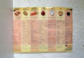 A chart of appropriate foods for Tek Nepal to eat hangs on his kitchen wall.