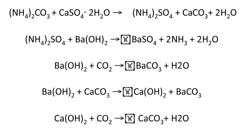 The series of chemical equations that converts calcium sulfate into calcium hydroxide.