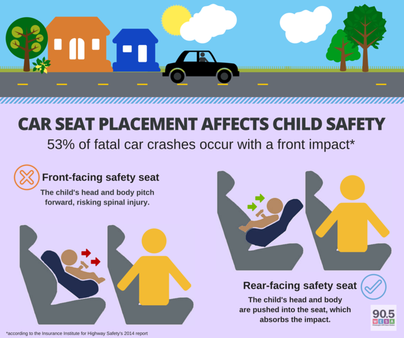 why are rear facing car seats safer for kids under two