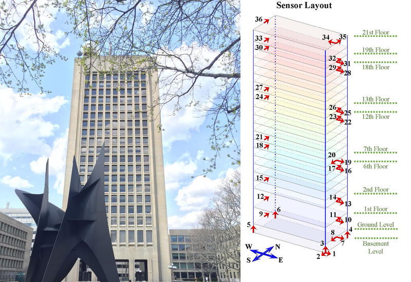 (Left) MIT's Cecil and Ida Green Building, where Hao Sun has tested his prototype array of sensors. (Right) A diagram detailing Sun's placement of sensors in the Green Building.