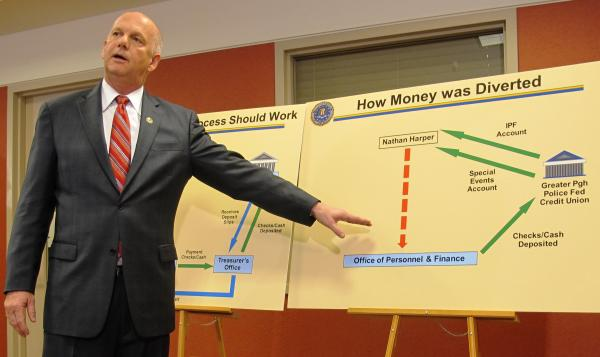 U.S. Attorney David Hickton outlines how authorities believe former Pittsburgh Police Chief Nate Harper diverted funds. Attorneys for Harper say he plans to plead guilty to the tax and conspiracy crimes he's been charged with.