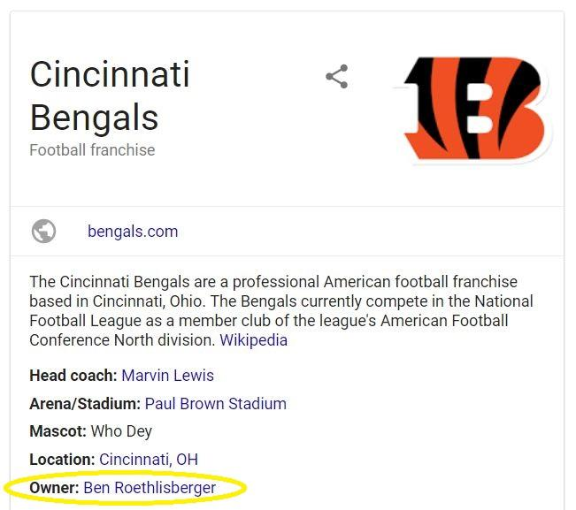A screenshot captured from Google at about 2 p.m. in Pittsburgh on Thursday Dec. 7 2017 following the Steelers&#039 23-20 win against the Cincinnati Bengals earlier in the week erroneously shows Steelers quarterback Ben Roethlisberger owns the rival