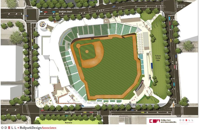 A rendering of the new Charlotte Knights baseball stadium.