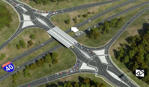 Example of a diverging diamond interchange. Photo courtesy NCDOT