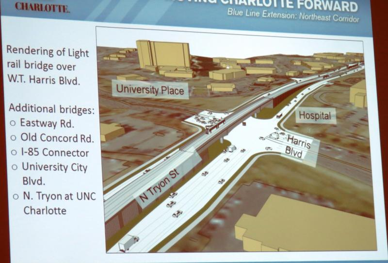 A presentation slide during the public workshop showing a rendering of the bridge on the intersection of W.T. Harris and North Tryon.