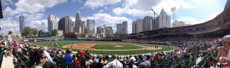 Opening weekend at BB&T Ballpark