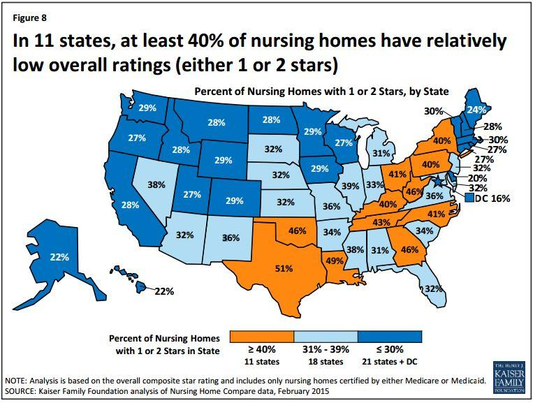 Star Rating For Nursing Homes In Nc