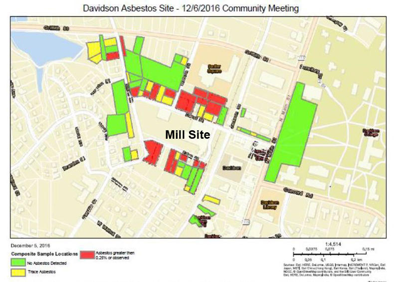 Red properties around the Metrolina Warehouse are those with higher levels of asbestos in the soil. Yellow means trace amounts, and green means no asbestos found.