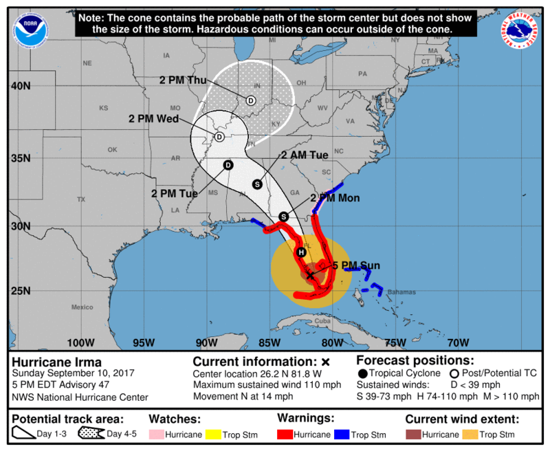The projected path of Hurricane Irma as of 5 p.m. September 10. Letters represent the severity of the storm. M is Major Hurricane; H, Hurricane; S, Tropical Storm; D, Tropical Depression.