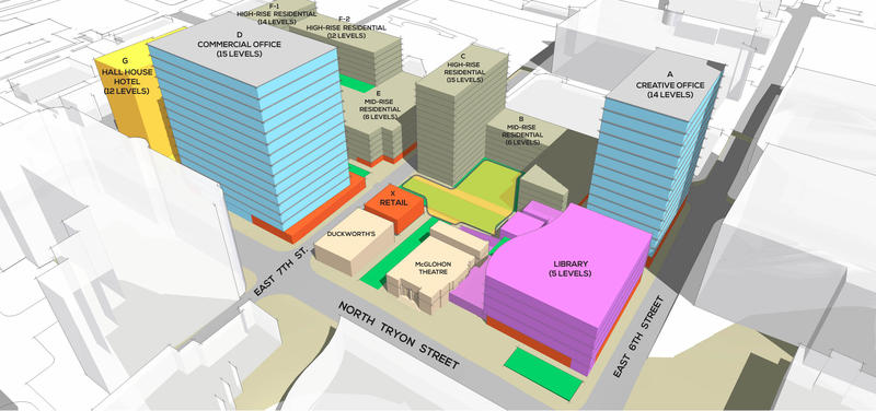 Drawing shows the concept for a redevelopment of two blocks along North Tryon Street in Charlotte.