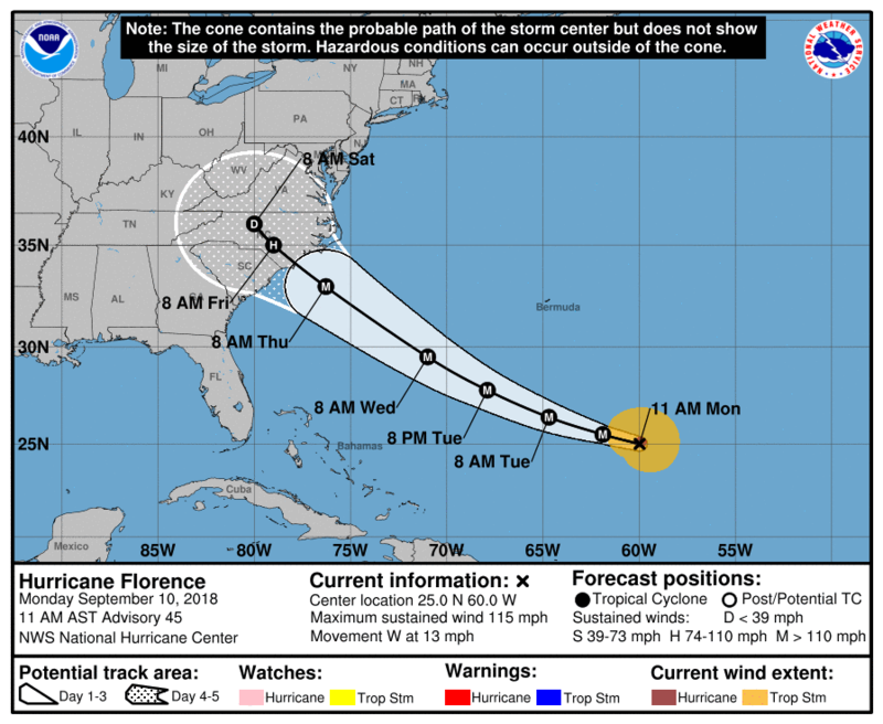 The projected path of Hurricane Florence through Friday.