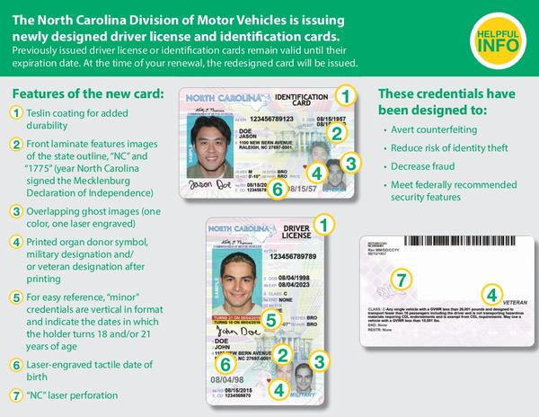 Nc Dmv Rolls Out New Driver S License Online Renewal