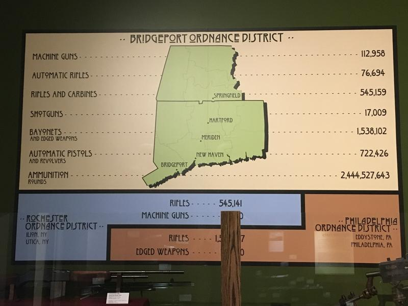The Bridgeport Ordinance District used private contractors and government armories to fill government contracts during WWI.
