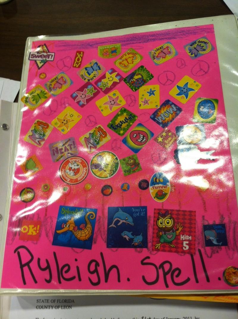 Ryleigh Spell's K-1 portfolio