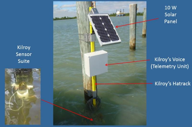 The Ocean Research & Conservation Association, or ORCA, is asking for $2 million to help put 25 of the Kilroy sensors in polluted areas to monitor water conditions.