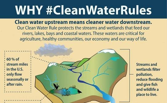 EPA explains its new Clean Water Act Rule in infographics