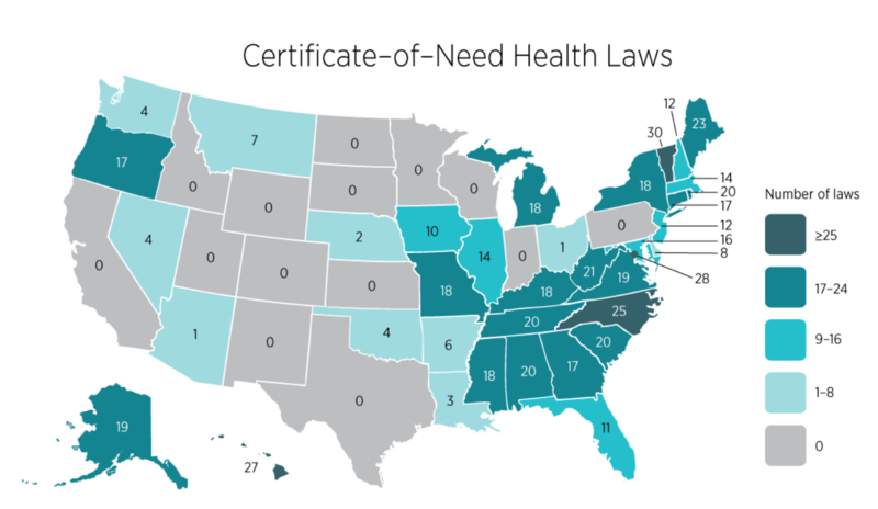 Certificate of Need-by state