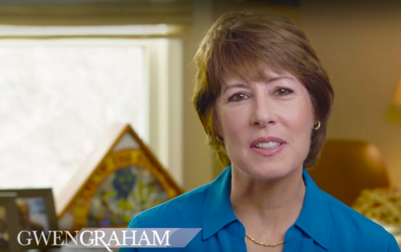 U.S. Representative Gwen Graham (D-FL) says she won't run for re-election in CD 2. Instead, she's considering running for governor in 2018.
