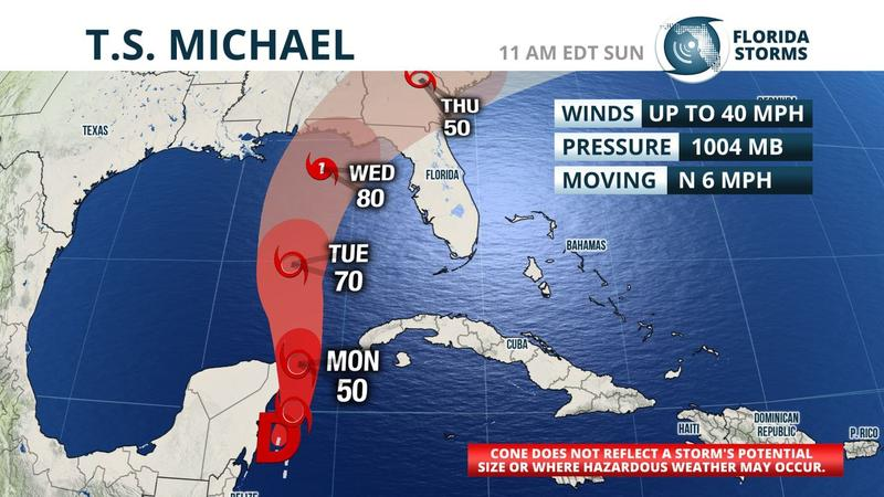 Potential trajectory of Hurricane Michael shows a potential Wednesday landfall as a Category 3 Hurricane.