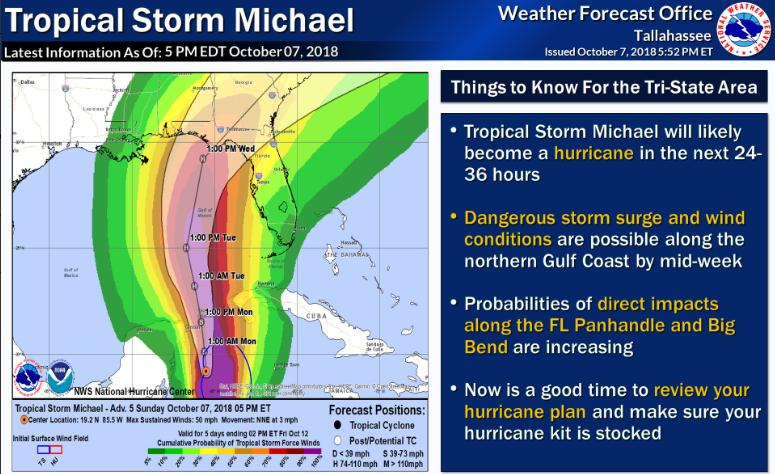 Tropical Storm Michael's trajectory as of 5 p.m. via the National Hurricane Center.