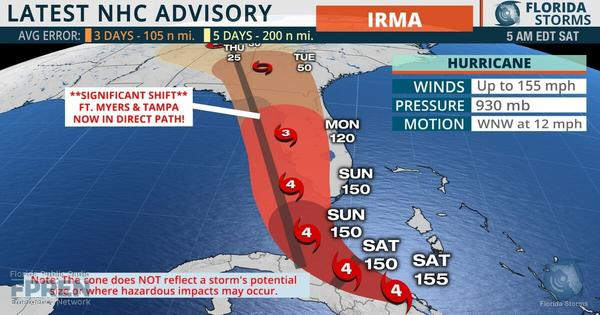 National Hurricane Center: Irma makes landfall in Florida Keys - 9AM