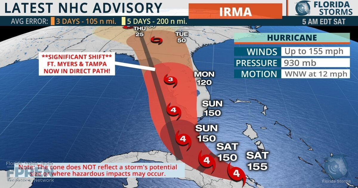 Irma weakens to Category 1 as it lashes Tampa