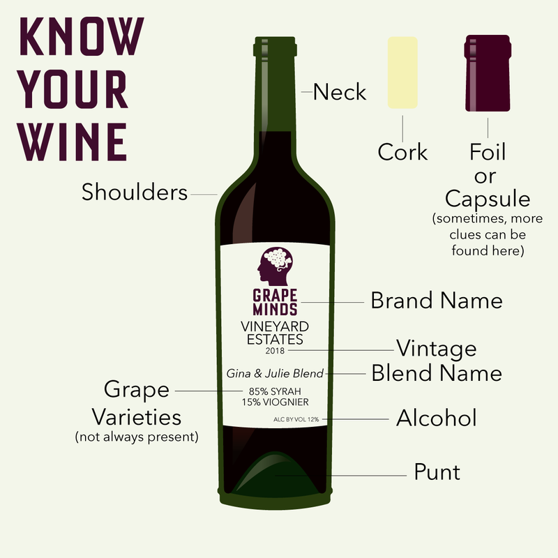Know Your Wine By Reading the Label