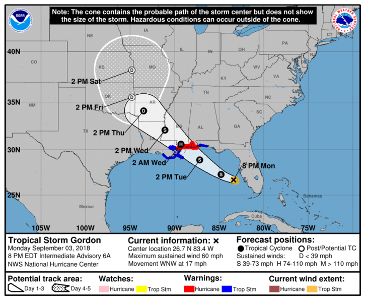 Tropical Storm Gordon's Projected Path