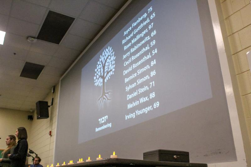 names displayed on a projected slide on a screen