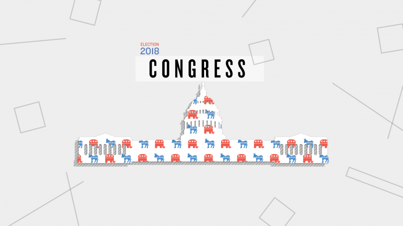 Congress Balance of Power graphic