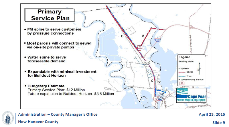 Primary Service Plan to 421 Corridor