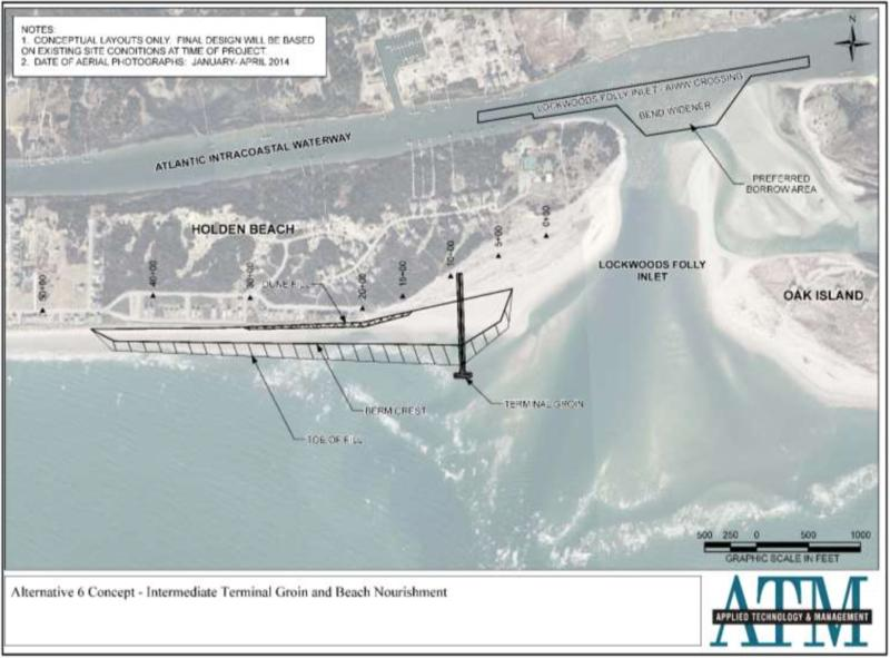 Holden Beach terminal groin proposal