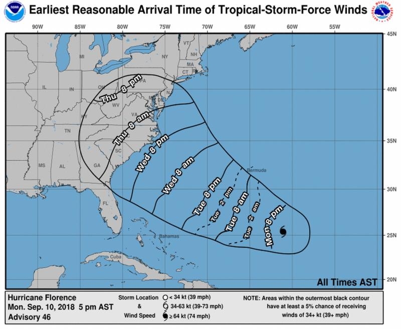 Wind speed arrival times of Hurricane Florence