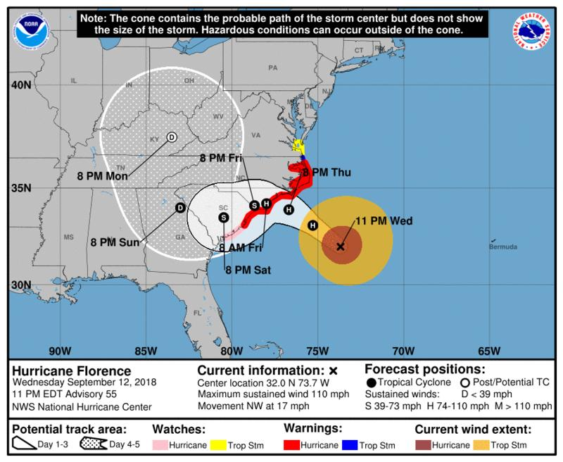 By 11 PM Wednesday, Sep. 12, Florence had diminished to a Category 2 storm with winds at 110 mph.
