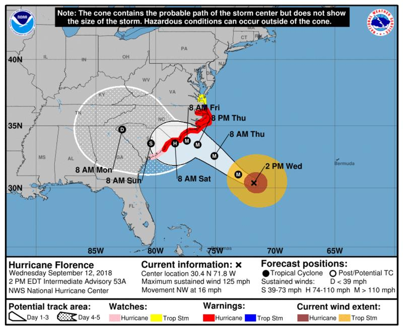 By 2 PM on Wednesday, Hurricane Florence was a Category 3 storm.