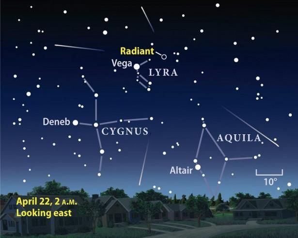 The Lyrid Meteor Shower Is Tonight and Here's How to Watch