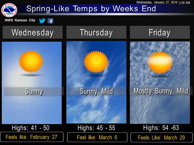 Another week of spring like conditions