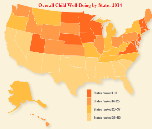 Child Well-Being by State: 2014