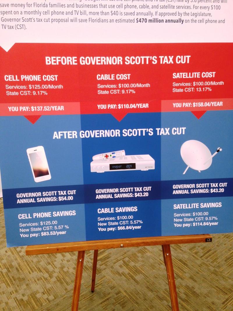 tax cut chart