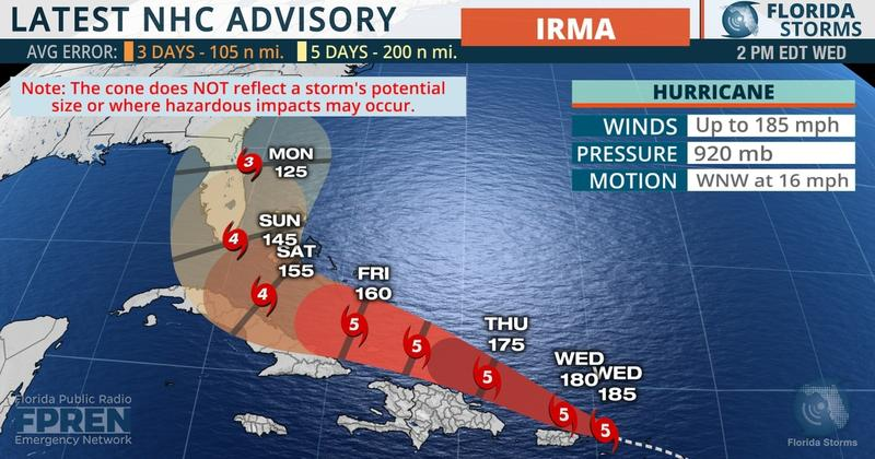 map showing projected track of Hurricane Irma