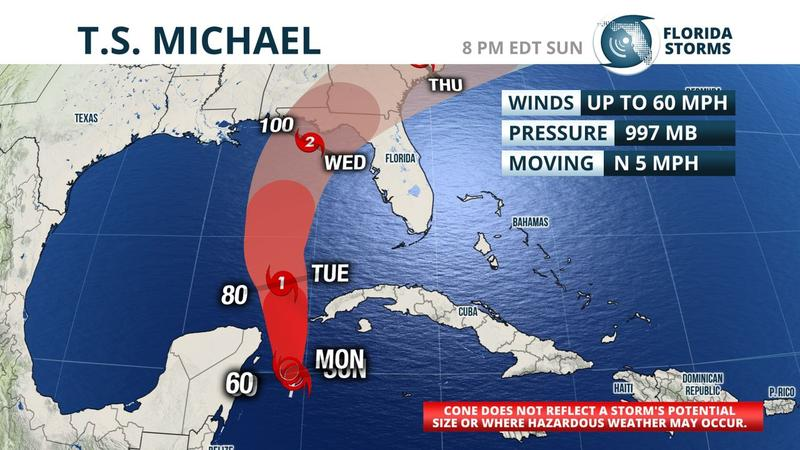 forecast cone for Tropical Storm Michael shows it hitting Tallahassee on Wednesday.