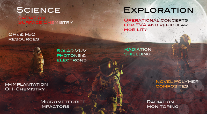 REVEALS Space Suit Poster