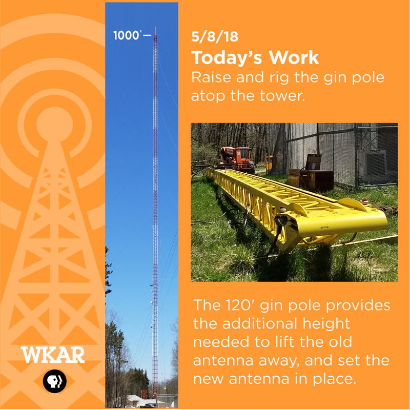 5/8/18 Today's Work: Raise and rig the gin pole atop the tower