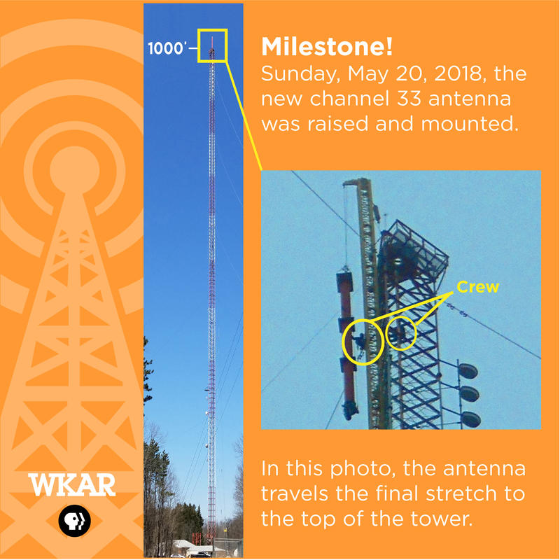 Milestone! Sunday, May 20, the new antenna is raised and mounted on top of the tower.