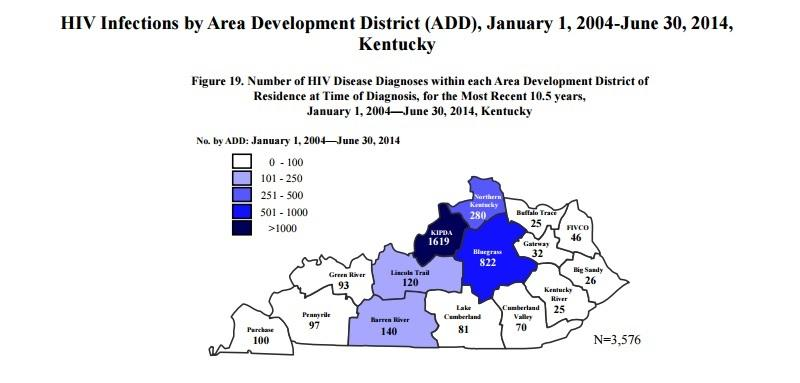 The Kentucky Cabinet For Health And Family Servicesu0027 Annual HIV/AIDS  Surveillance Report Says There Were About 200 New HIV Diagnoses In The  Purchase, ...