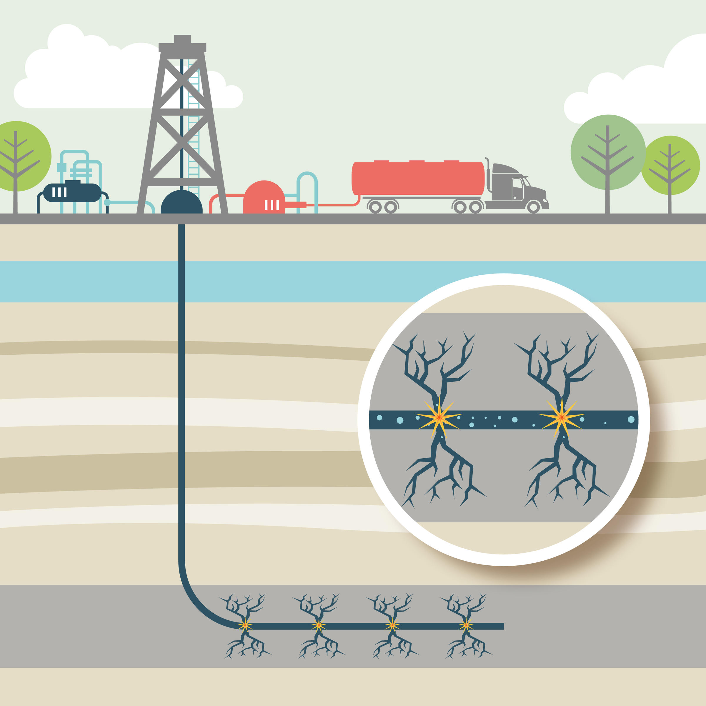 Study Finds Hydraulic Fracking Could Keep Visitors From Kentucky