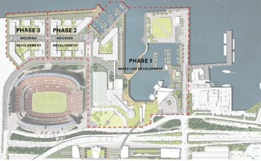 Lakefront development plan