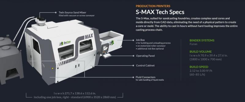 S Max 3D printer