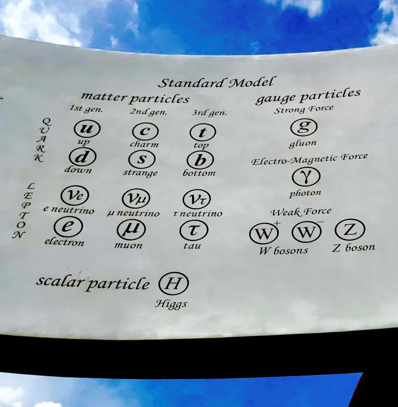 A diagram of the Standard Model is seen outside the CERN research facility in Geneva, Switzerland.  The theory, first proposed 50 years ago, predicts the fundamental particles and forces that underlie all of the known matter and forces in the universe.
