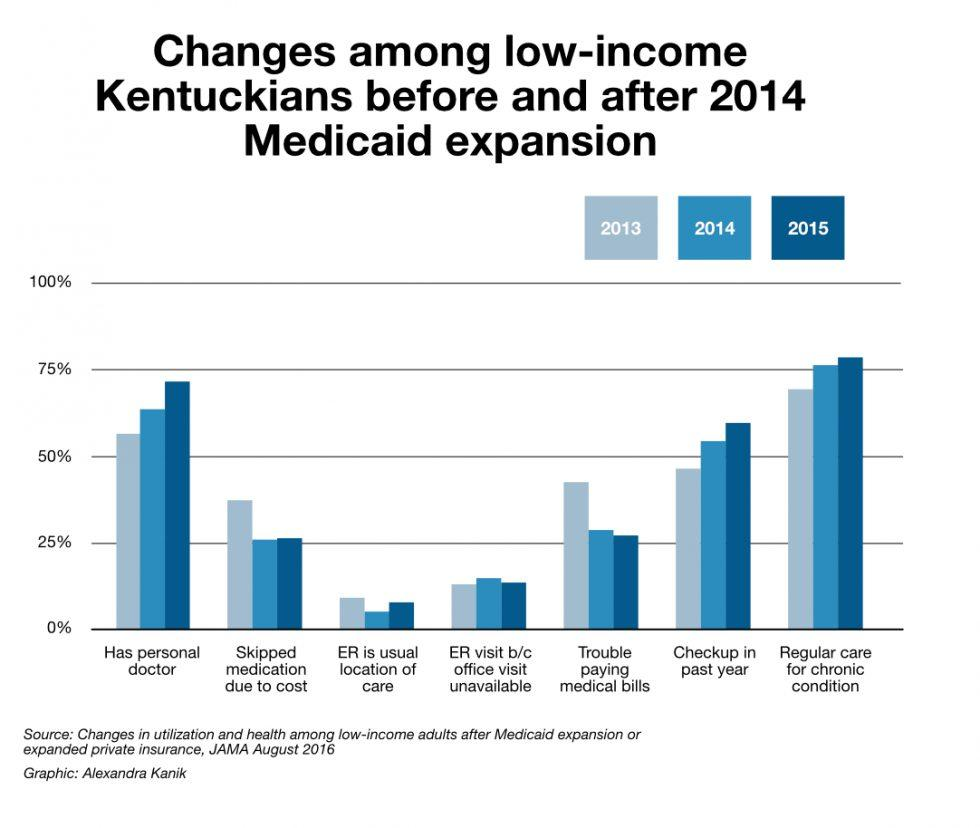 Still time to comment on Bevin Medicaid plan